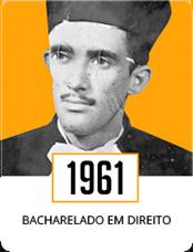 card_ra_1961