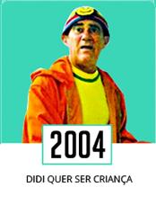 card_ra_2004
